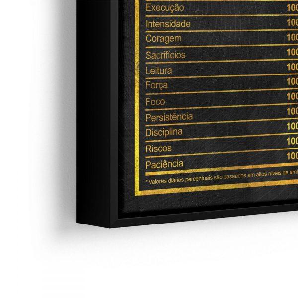 Quadro Informações Nutricionais Do Sucesso em tela detalhada lado direito
