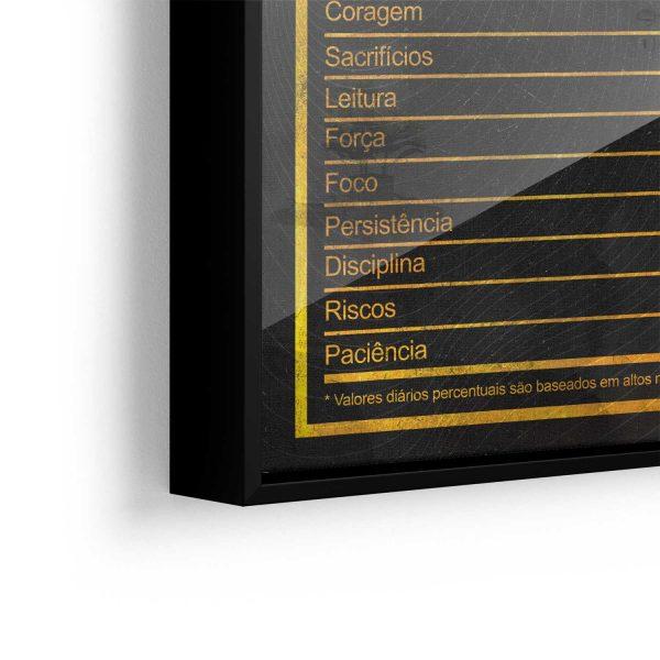 Quadro Informações Nutricionais Do Sucesso aproximado vidro
