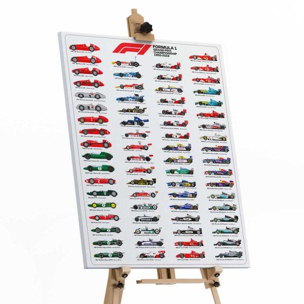 Quadro Decorativo Os Carros Campeões da Fórmula 1 F1