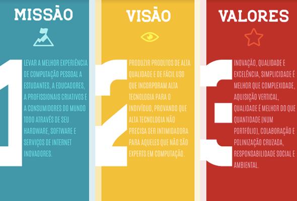 Personalize com Missão Visão e Valores da sua Empresa